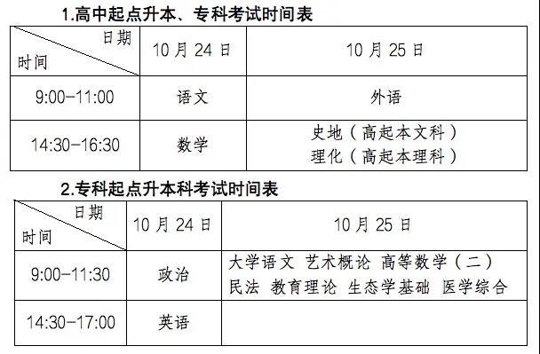 2020深圳成人高考考试时间
